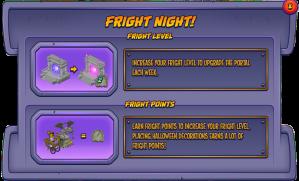 Fright Level